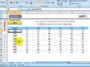 Jak definovat podmíněné formátování v Exceli - Excel 07
